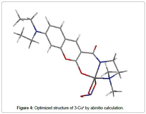 pharmaceutica-analytica-acta-abinitio