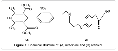 pharmaceutica-analytica-acta-atenolol