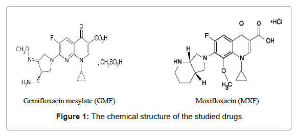 pharmaceutica-analytica-acta-chemical-structure