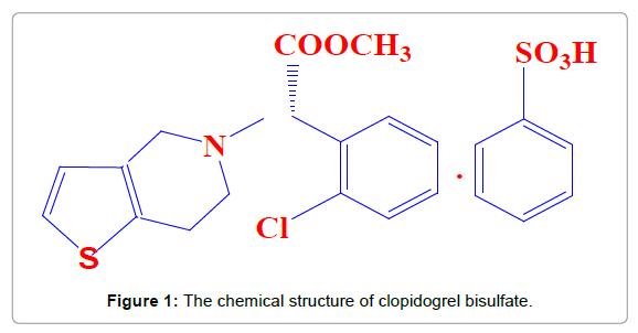 pharmaceutica-analytica-acta-clopidogrel-bisulfate