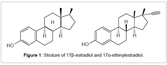 pharmaceutica-analytica-acta-ethinylestradiol