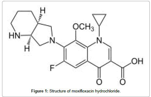pharmaceutica-analytica-acta-hydrochloride