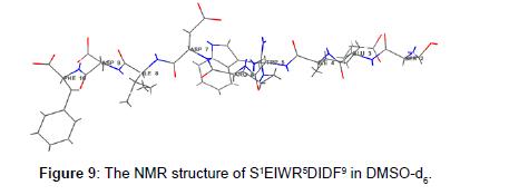 pharmaceutica-analytica-acta-molecular