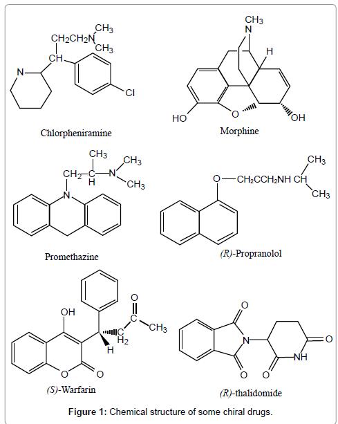 pharmaceutica-analytica-acta-molecule