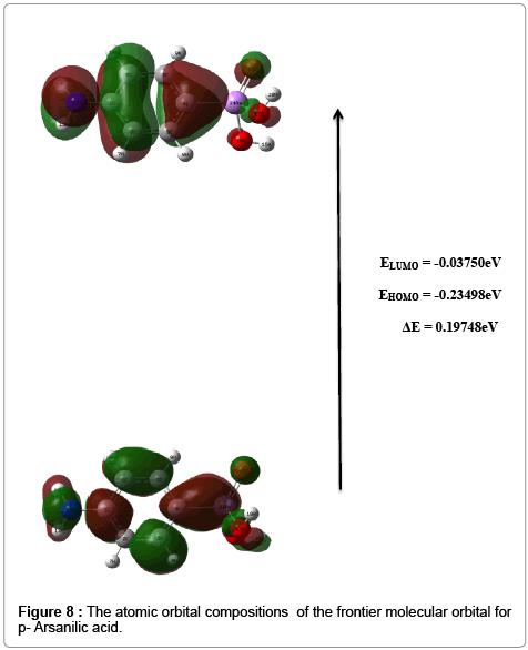 pharmaceutica-analytica-acta-orbital