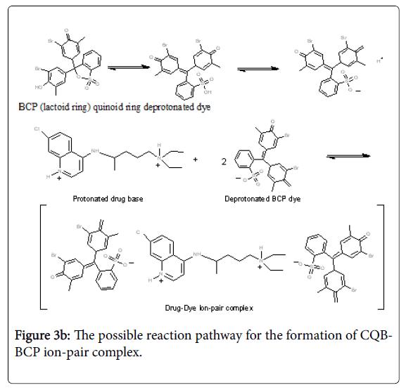pharmaceutica-analytica-acta-pair-complex
