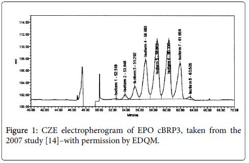 pharmaceutica-analytica-acta-petroleum