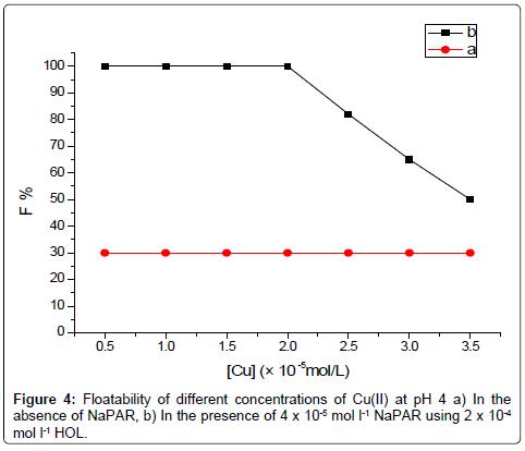 pharmaceutica-analytica-acta-presence