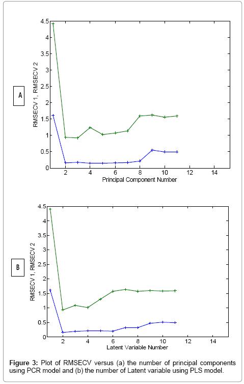 pharmaceutica-analytica-acta-principal