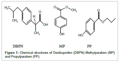 pharmaceutica-analytica-acta-propylparaben