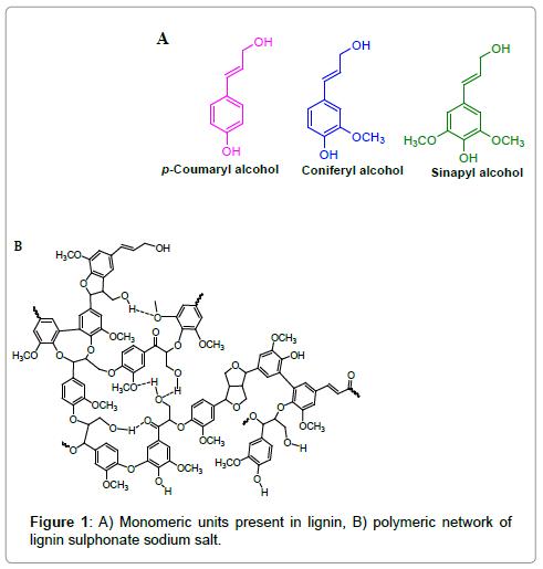 pharmaceutica-analytica-acta-sodium