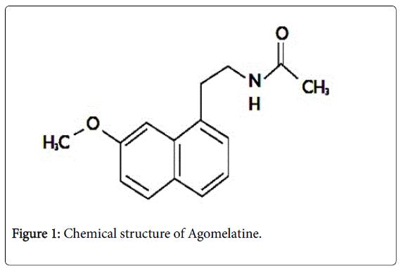 pharmaceutica-analytica-acta-structure-Agomelatine