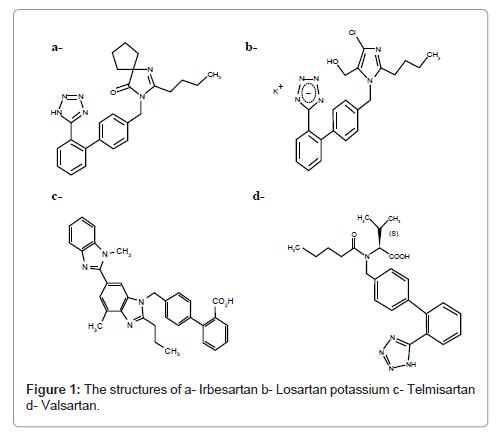 pharmaceutica-analytica-acta-structures