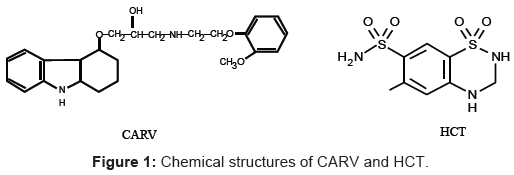 pharmaceutica-analytica-acta-structures-CARV-HCT