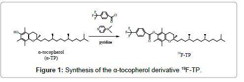 pharmaceutica-analytica-acta-tocopherol