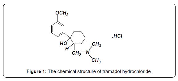 tramadol hydrochloride molecular structure