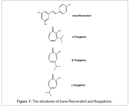 pharmaceutica-analytica-acta-trans-Resveratrol