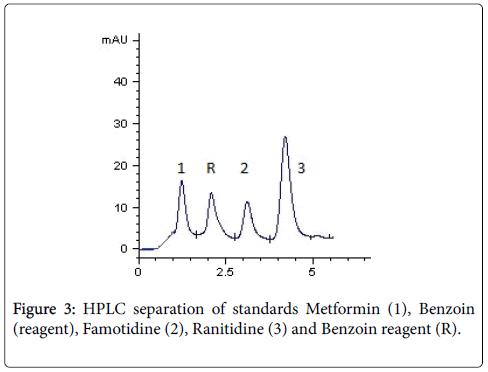 pharmaceutica-analytica-acte-Benzoin