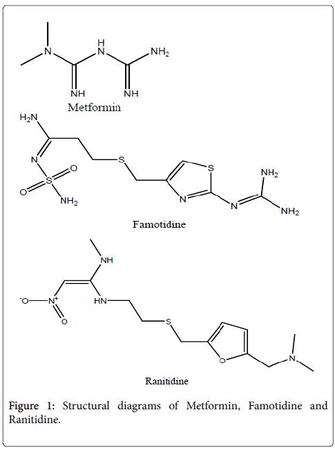 pharmaceutica-analytica-acte-Famotidine