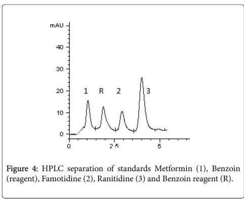 pharmaceutica-analytica-acte-reagent