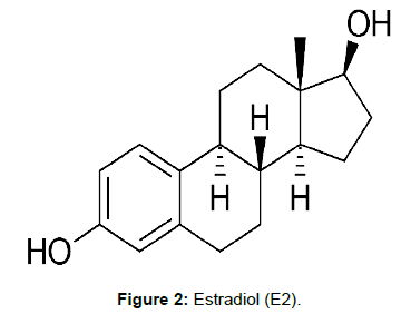 pharmaceutical-analytical-chemistry-Estradiol