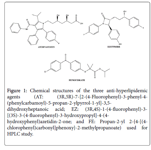 pharmaceutical-regulatory-affairs-Chemical-structures