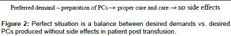 pharmaceutical-regulatory-affairs-Perfect-situation