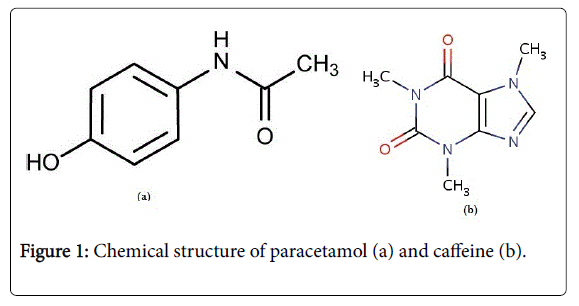 pharmaceutical-regulatory-affairs-structure-paracetamol