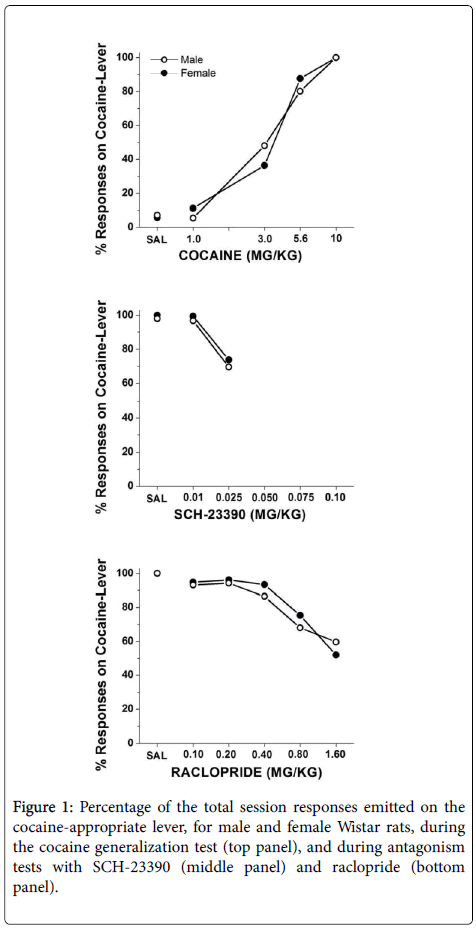 pharmaceutical-regulatory-cocaine-appropriate