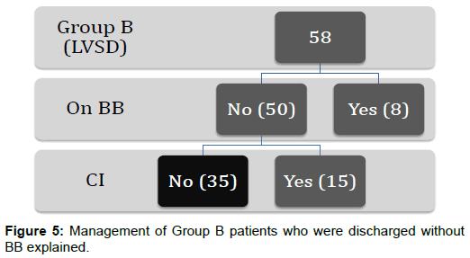 pharmacogenomics-pharmacoproteomics-Management-patients