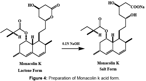 pharmacognosy-natural-products-Preparation-Monacolin