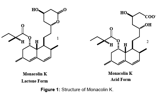 pharmacognosy-natural-products-Structure-Monacolin