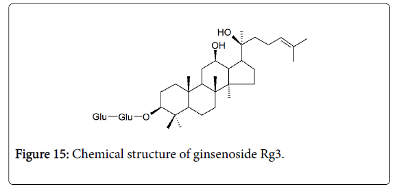 pharmacognosy-natural-products-ginsenoside