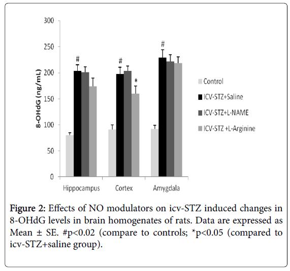 pharmacological-reports-homogenates-rats