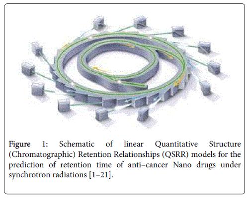 pharmacovigilance-linear-Quantitative