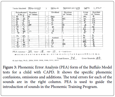 phonetics-audiology-Phonemic-Error-Analysis