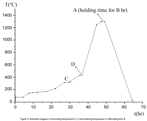 physical-chemistry-biophysics-Illustration-diagram-de-binding