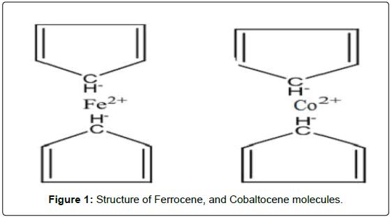 physical-chemistry-biophysics-Structure-Ferrocene-Cobaltocene