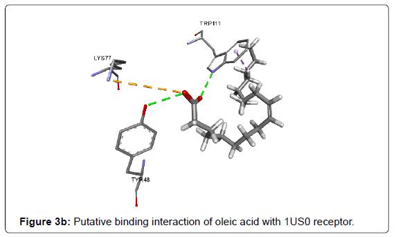 physical-chemistry-biophysics-acid-binding