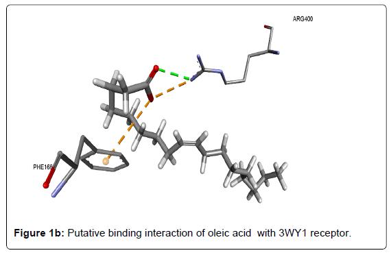 physical-chemistry-biophysics-binding-interaction