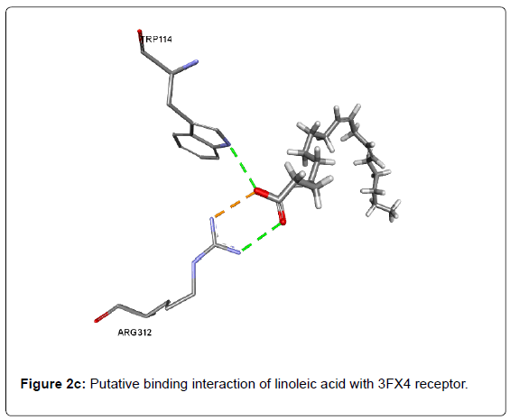 physical-chemistry-biophysics-linoleic