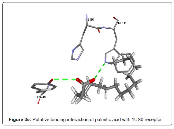physical-chemistry-biophysics-palmitic-Putative