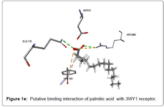 physical-chemistry-biophysics-receptor