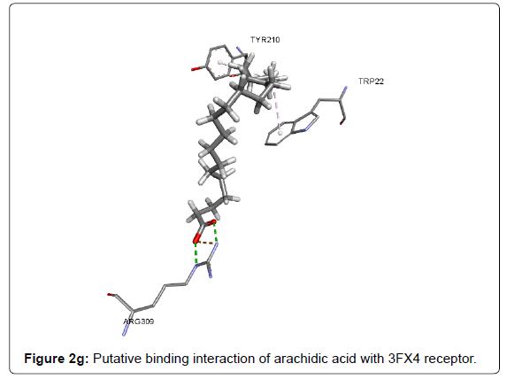 physical-chemistry-biophysics-stearic-Putative