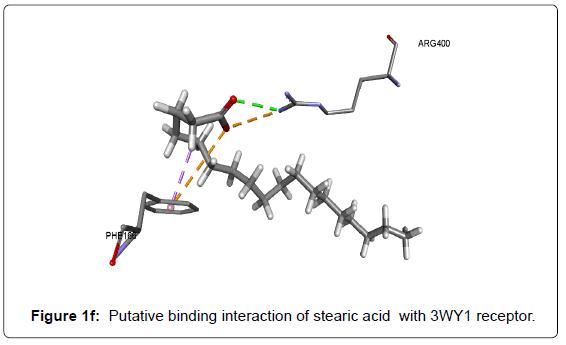 physical-chemistry-biophysics-stearic-acid