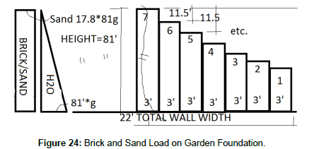 physical-mathematics-Brick-Sand