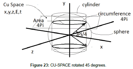 physical-mathematics-CU-SPACE