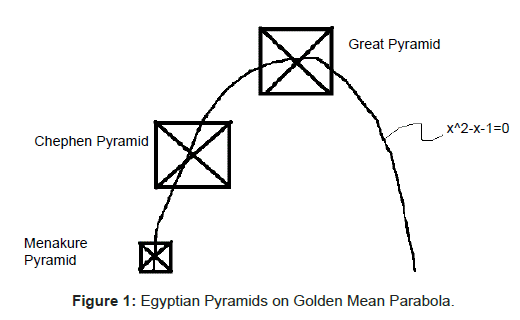 physical-mathematics-Egyptian-Pyramids-7-174-g001