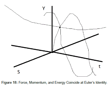 physical-mathematics-Force-Momentum