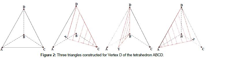 physical-mathematics-Three-triangles